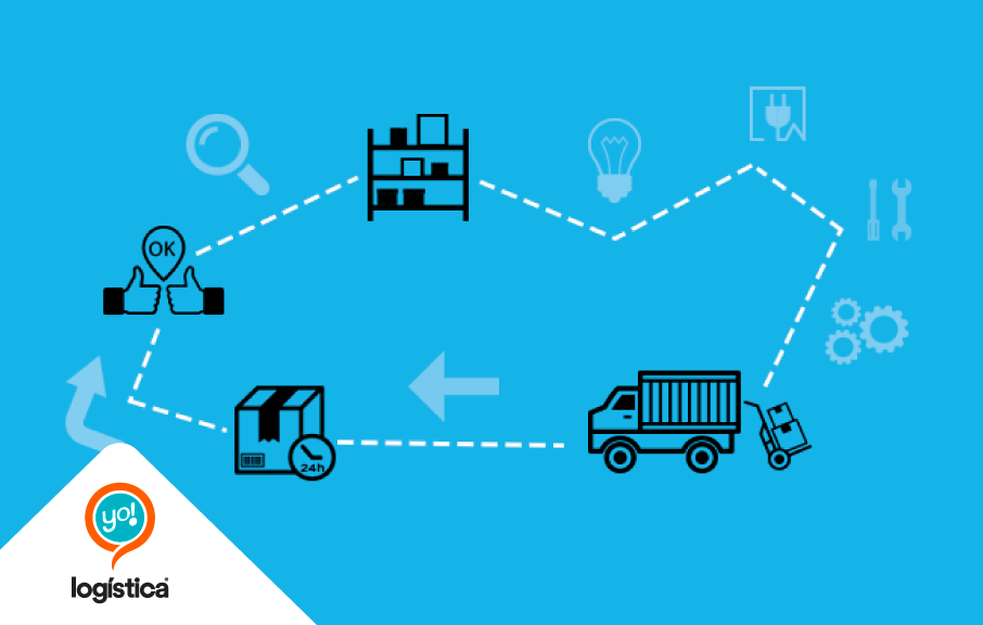 Las diferencias entre logística y cadena de suministro